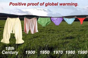 global-warming_panty_test-300x197