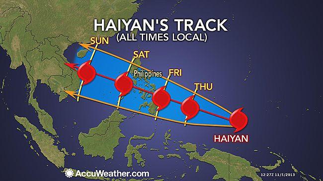 TyphoonHaiyanTrackVietnam