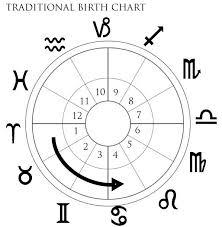 TraditionalBirthChart