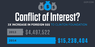 ClintonFoundation-ConflictofInterest